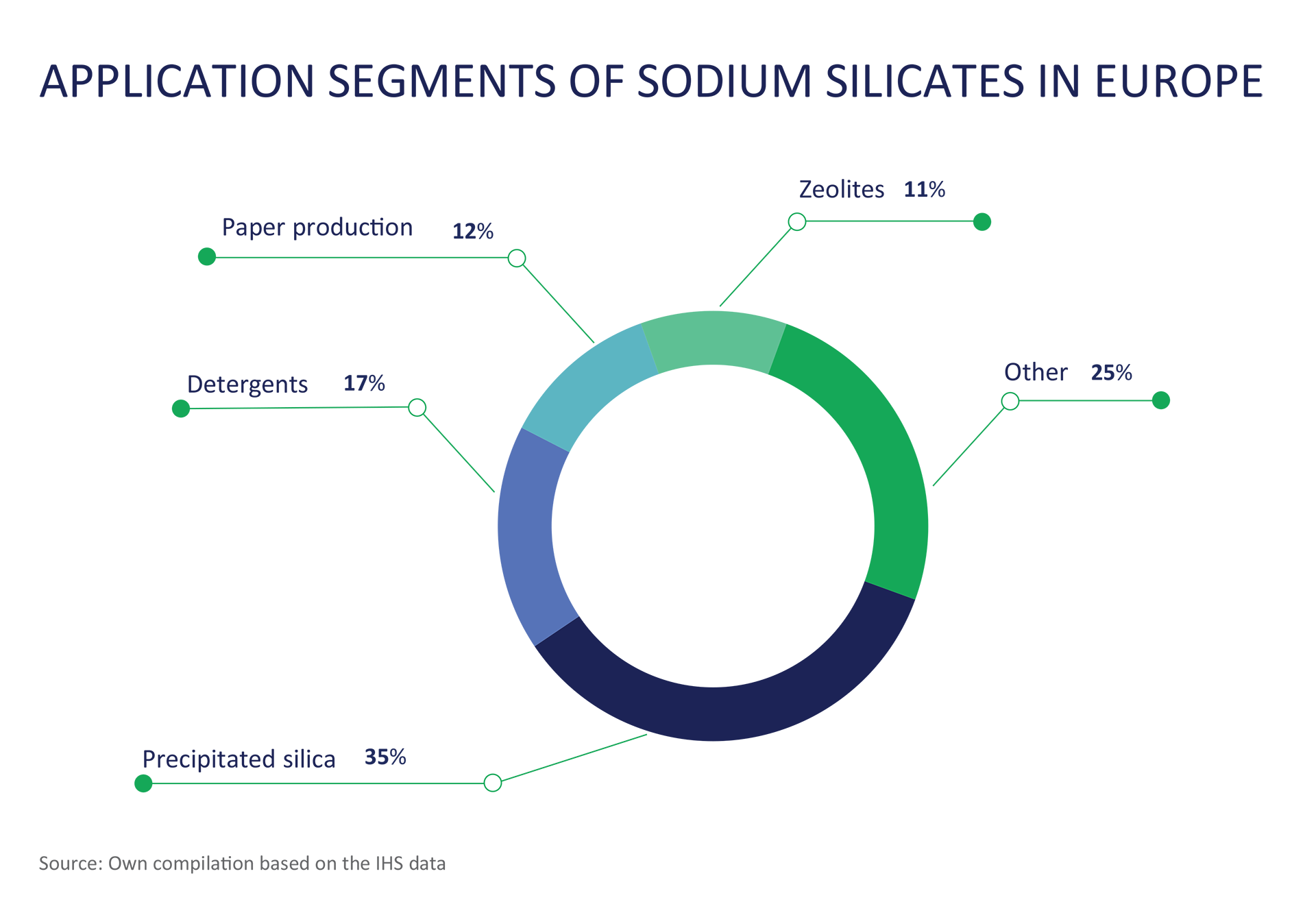 Ciech sa sodium silicates glassy sodium silicate and sodium sodium silicates are one of the most popular non organic chemicals and are manufactured all over the world however due to their relatively low price and pooptronica