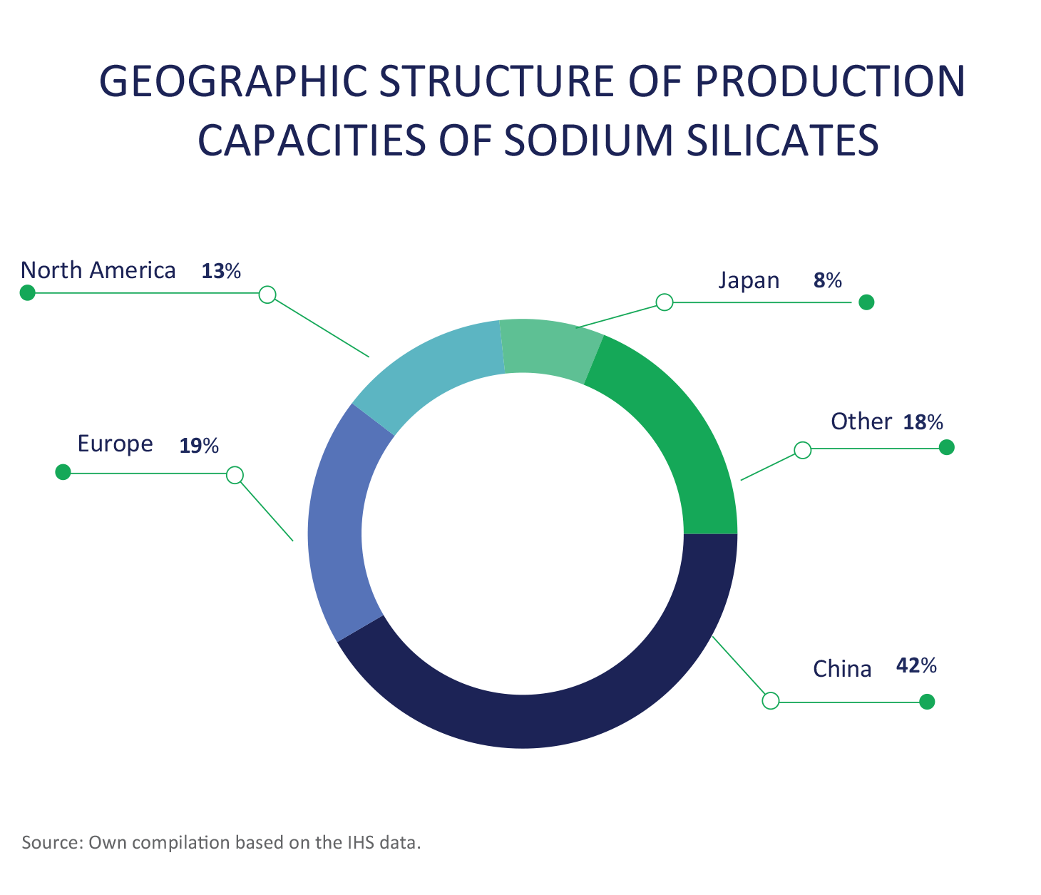 Ciech sa sodium silicates glassy sodium silicate and sodium sodium silicate production capacities in europe are estimated at more than 2 million tonnes per year expressed in glassy sodium silicate pooptronica